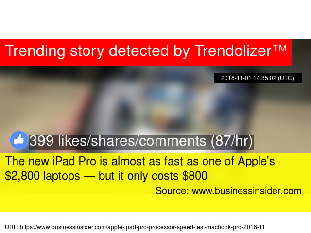 The new iPad Pro is almost as fast as one of Apple'