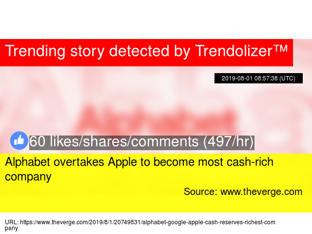 Most richest company