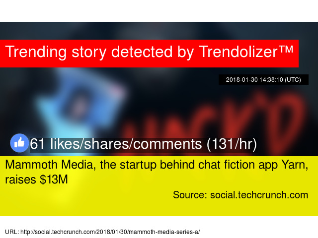 Chat Fiction Apps