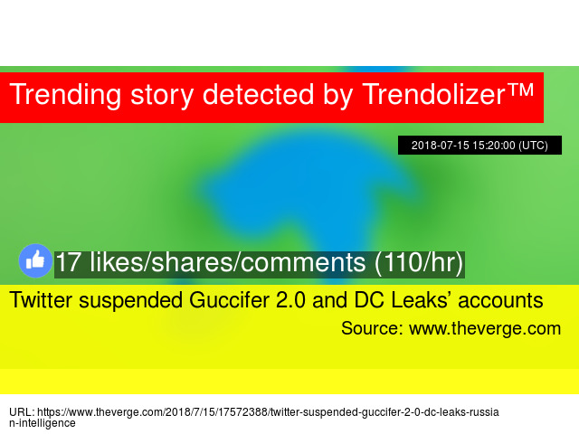 twitter suspended guccifer 2 0 and dc leaks accounts